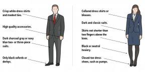 La uniformització i el codi devestimenta